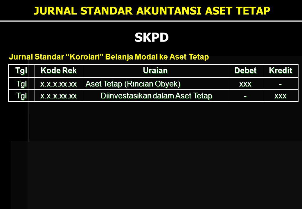 JURNAL STANDAR AKUNTANSI ASET TETAP