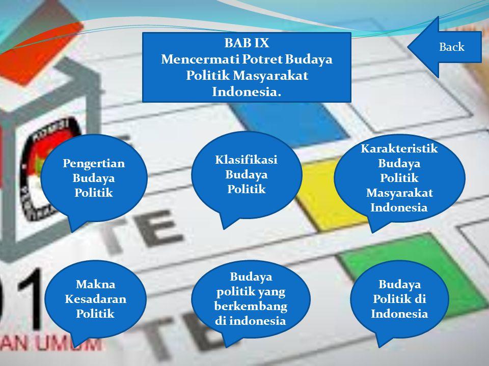 Mencermati Potret Budaya Politik Masyarakat Indonesia.