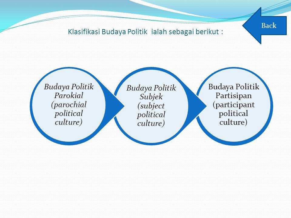 Klasifikasi Budaya Politik ialah sebagai berikut :