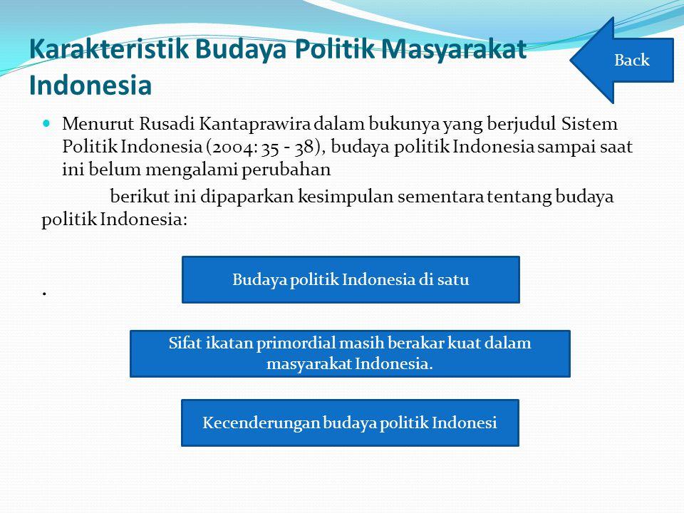 Karakteristik Budaya Politik Masyarakat Indonesia