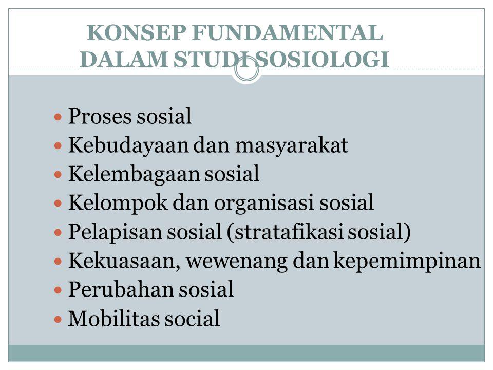 KONSEP FUNDAMENTAL DALAM STUDI SOSIOLOGI