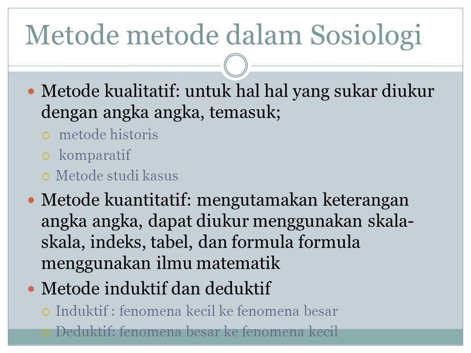 Metode metode dalam Sosiologi