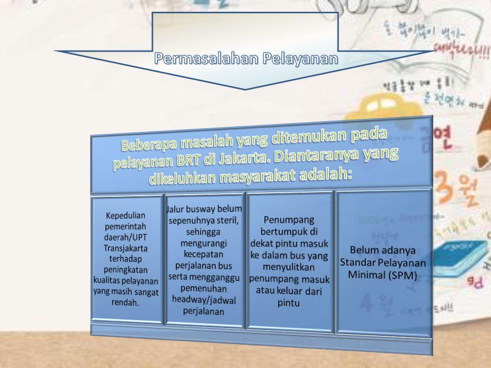 Belum adanya Standar Pelayanan Minimal (SPM)