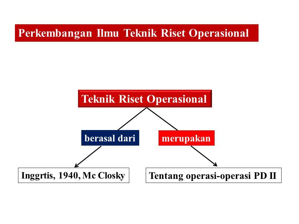 Perkembangan Ilmu Teknik Riset Operasional