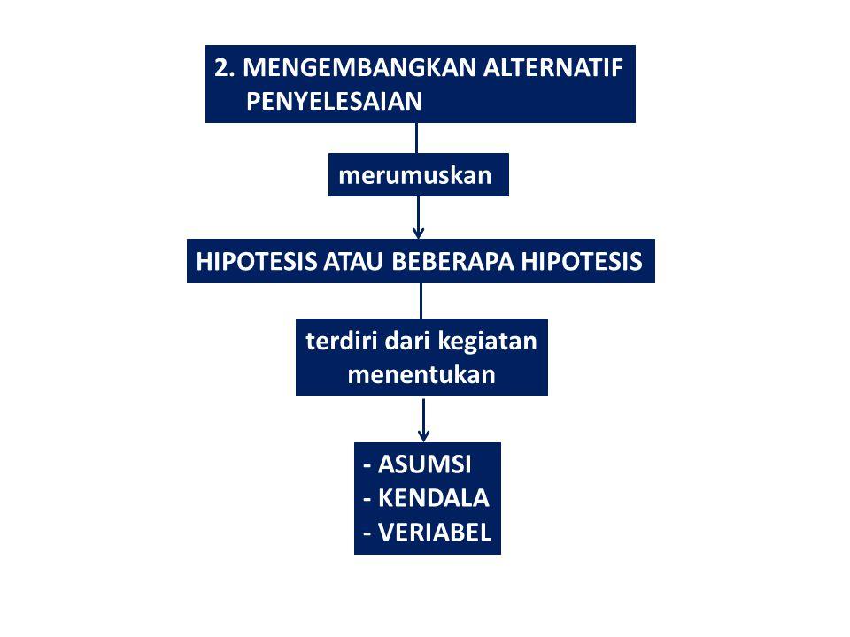 2. MENGEMBANGKAN ALTERNATIF