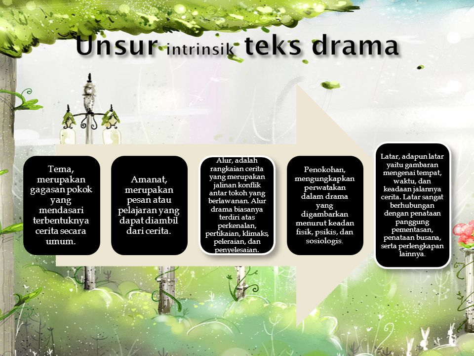 Unsur intrinsik teks drama
