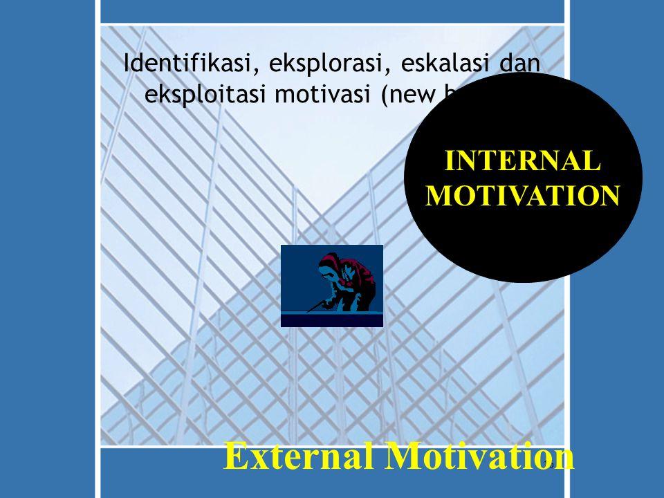 External Motivation INTERNAL MOTIVATION
