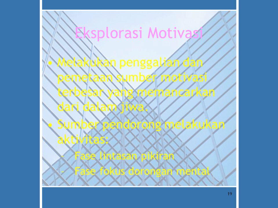 Eksplorasi Motivasi Melakukan penggalian dan pemetaan sumber motivasi terbesar yang memancarkan dari dalam jiwa.
