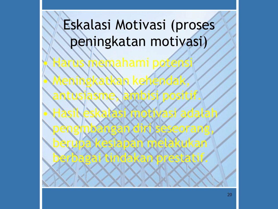 Eskalasi Motivasi (proses peningkatan motivasi)
