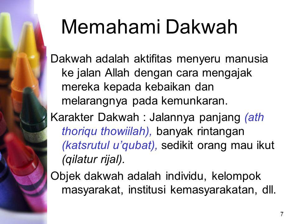 Memahami Dakwah Dakwah adalah aktifitas menyeru manusia ke jalan Allah dengan cara mengajak mereka kepada kebaikan dan melarangnya pada kemunkaran.