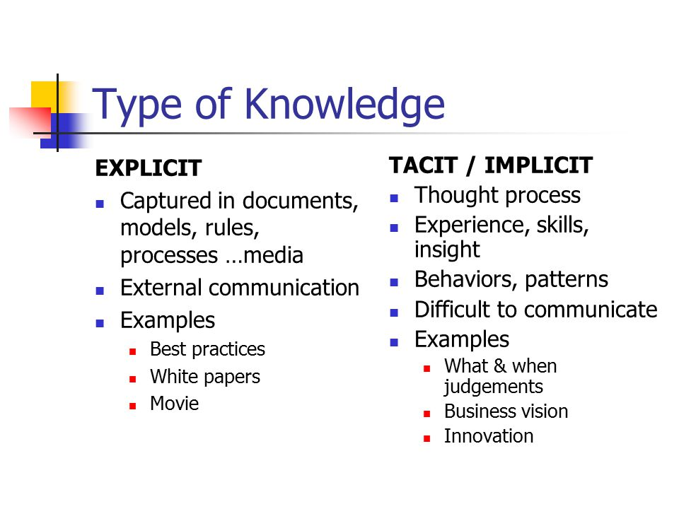 Type of Knowledge EXPLICIT