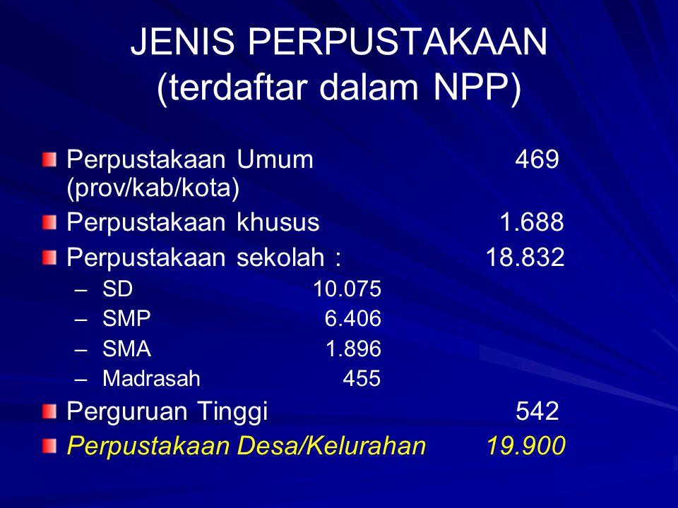 JENIS PERPUSTAKAAN (terdaftar dalam NPP)