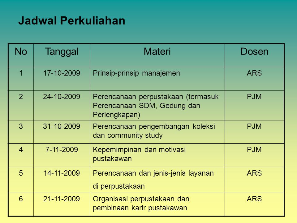 Jadwal Perkuliahan No Tanggal Materi Dosen 1 17-10-2009