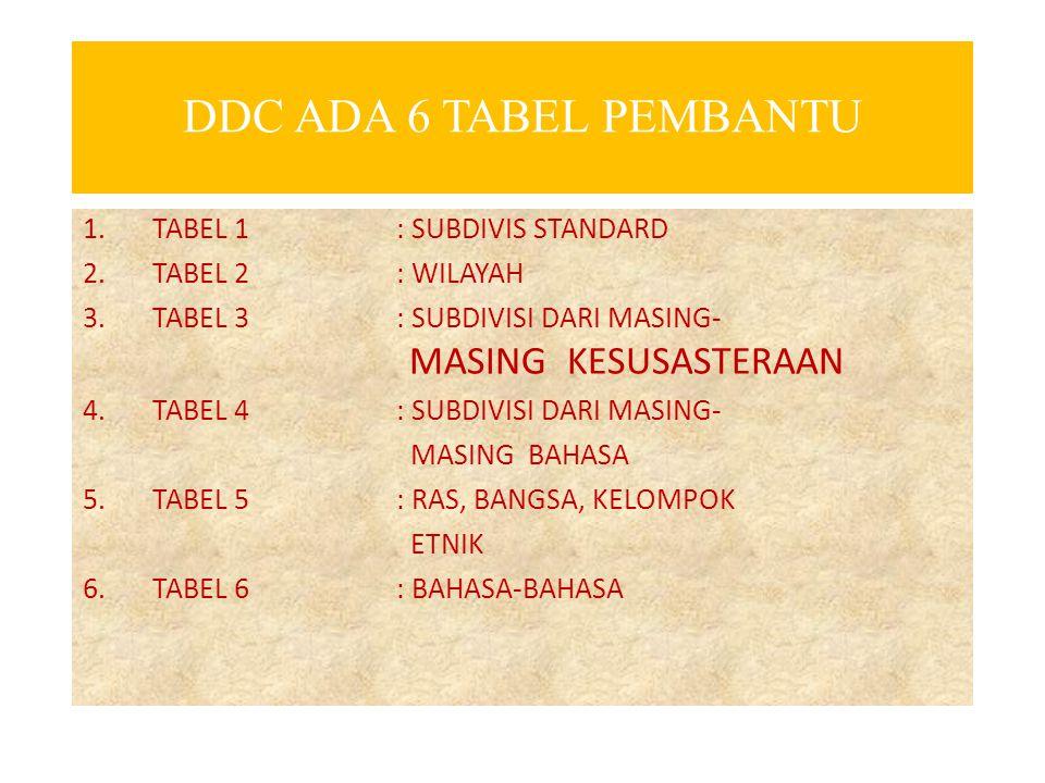DDC ADA 6 TABEL PEMBANTU 1. TABEL 1 : SUBDIVIS STANDARD