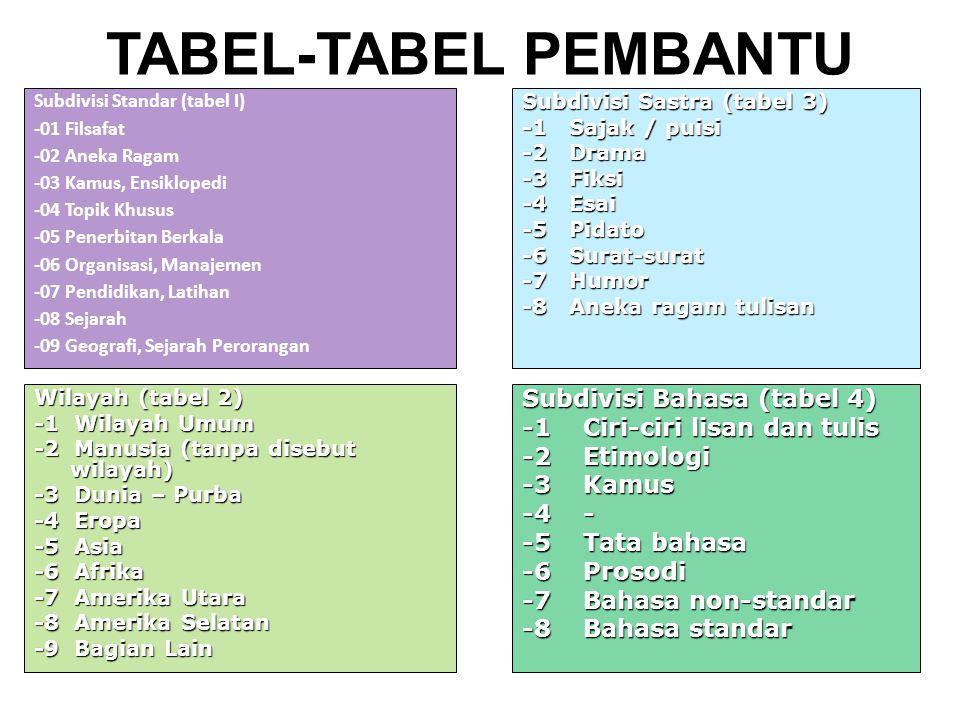 TABEL-TABEL PEMBANTU Subdivisi Bahasa (tabel 4)