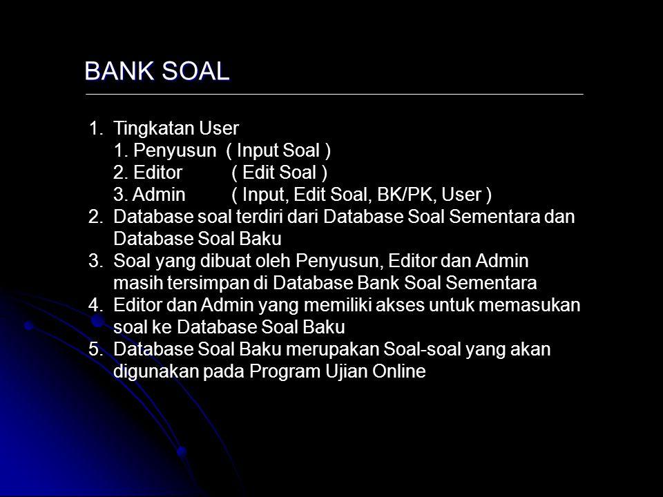 BANK SOAL Tingkatan User 1. Penyusun ( Input Soal )