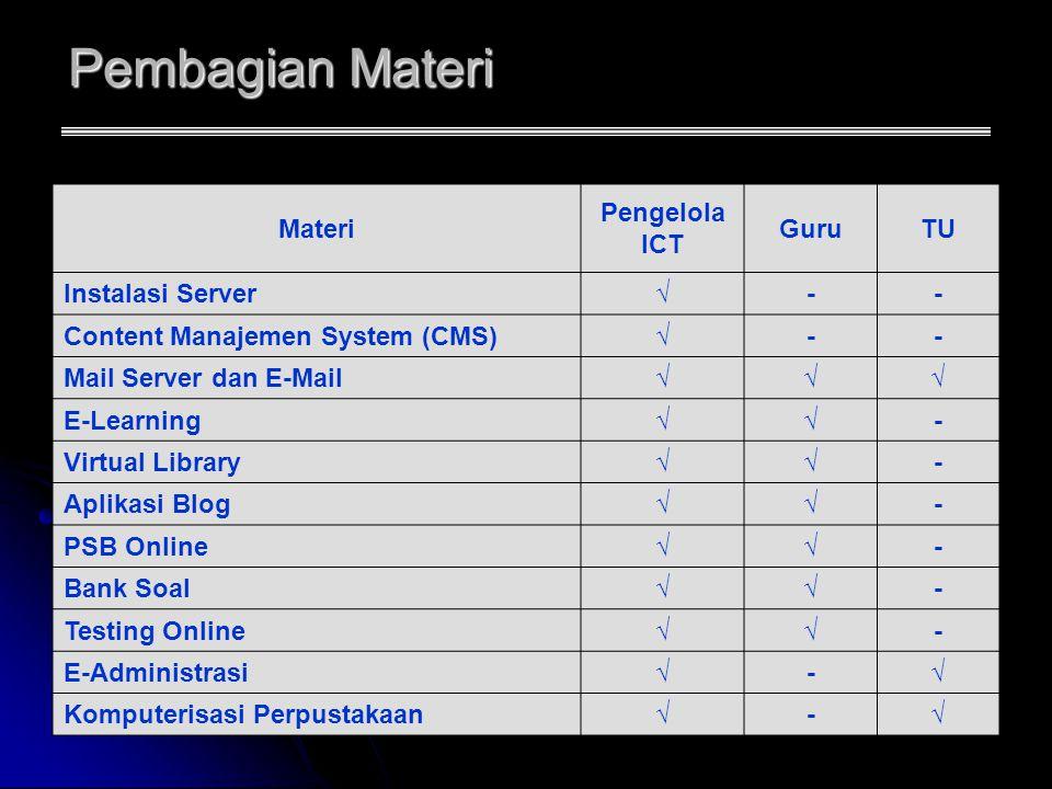 Pembagian Materi Materi Pengelola ICT Guru TU Instalasi Server √ -