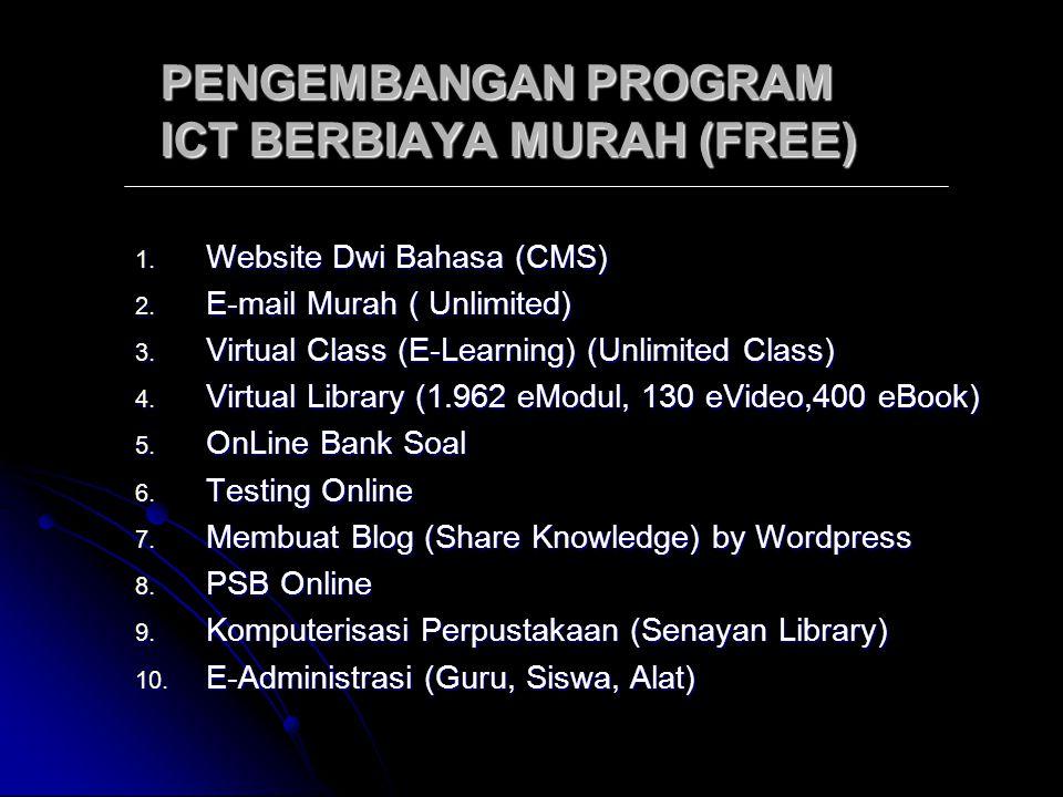 PENGEMBANGAN PROGRAM ICT BERBIAYA MURAH (FREE)