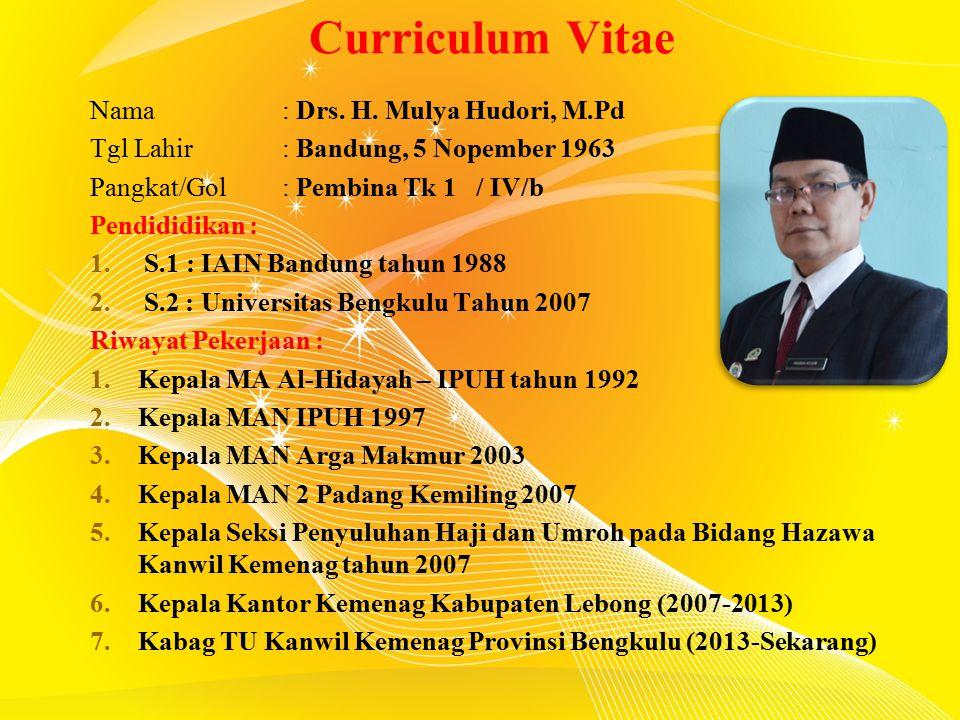 Curriculum Vitae Nama : Drs. H. Mulya Hudori, M.Pd