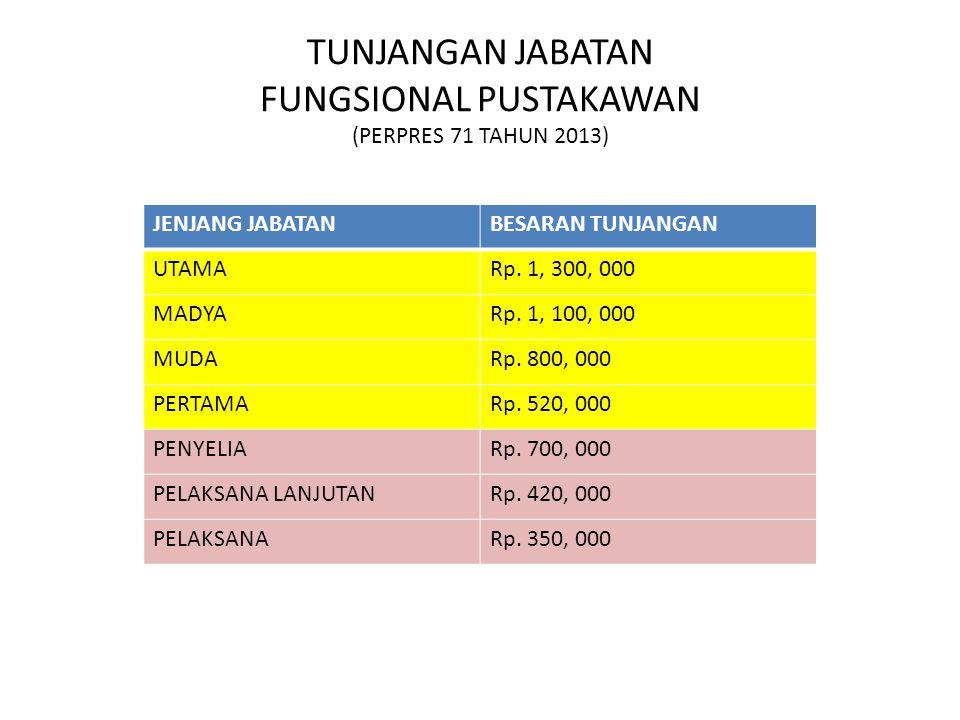 TUNJANGAN JABATAN FUNGSIONAL PUSTAKAWAN (PERPRES 71 TAHUN 2013)