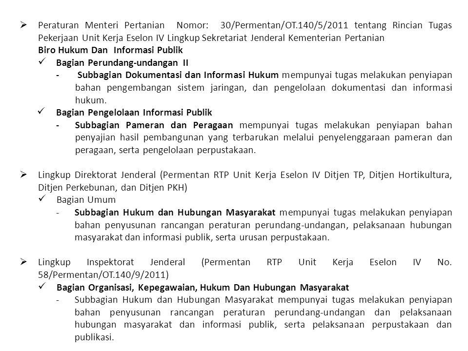 Peraturan Menteri Pertanian Nomor: 30/Permentan/OT