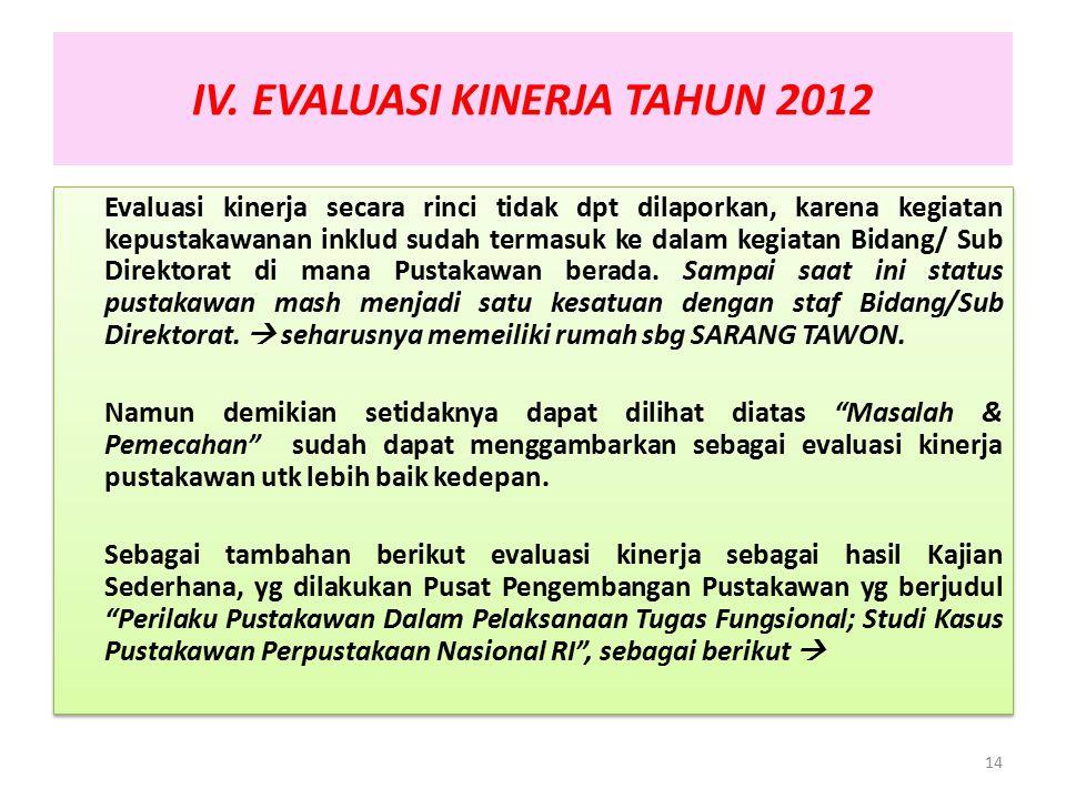 IV. EVALUASI KINERJA TAHUN 2012