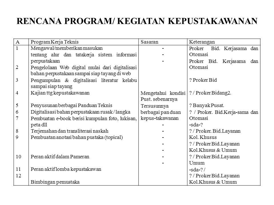 RENCANA PROGRAM/ KEGIATAN KEPUSTAKAWANAN