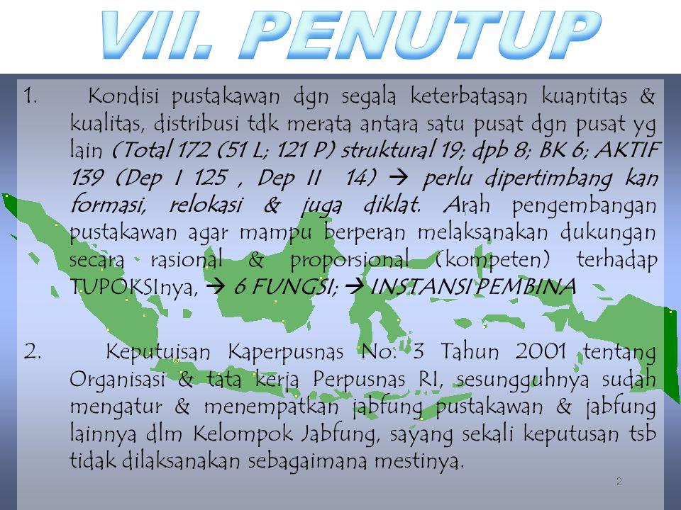 VII. PENUTUP