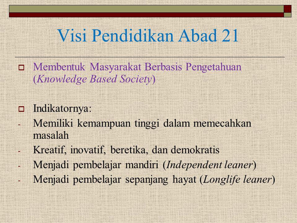 Visi Pendidikan Abad 21 Membentuk Masyarakat Berbasis Pengetahuan (Knowledge Based Society) Indikatornya: