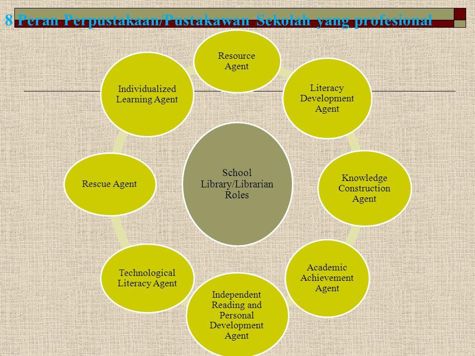 8 Peran Perpustakaan/Pustakawan Sekolah yang profesional