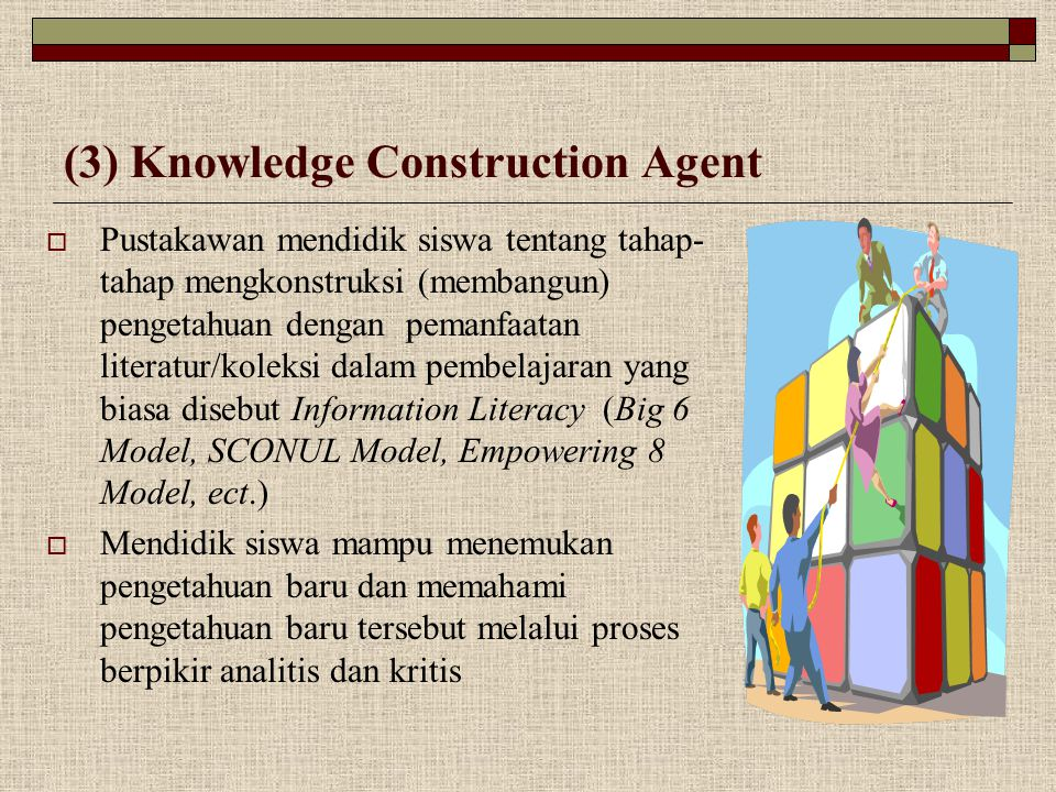 (3) Knowledge Construction Agent