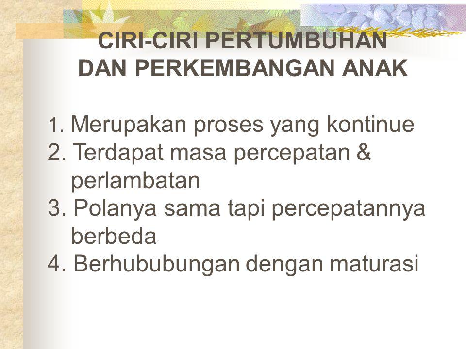 CIRI-CIRI PERTUMBUHAN