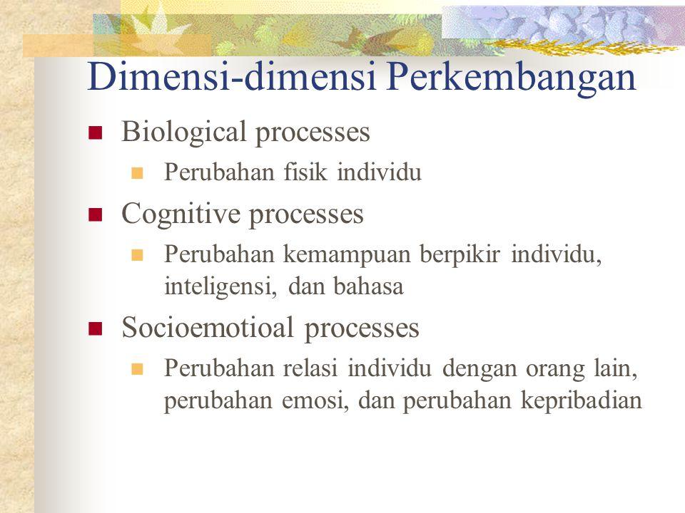 Dimensi-dimensi Perkembangan