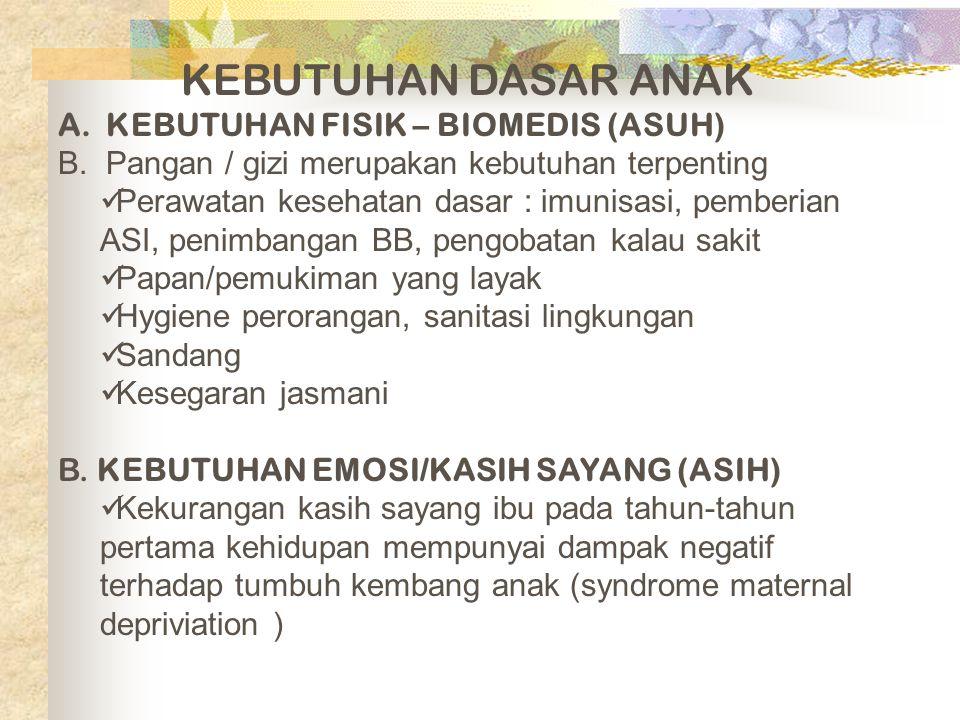 KEBUTUHAN DASAR ANAK KEBUTUHAN FISIK – BIOMEDIS (ASUH)