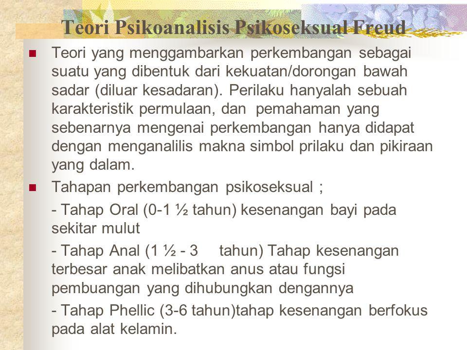 Teori Psikoanalisis Psikoseksual Freud