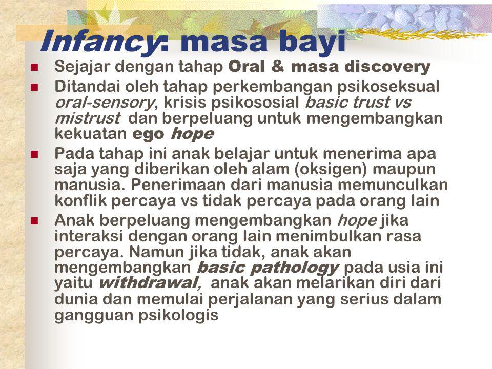 Infancy: masa bayi Sejajar dengan tahap Oral & masa discovery