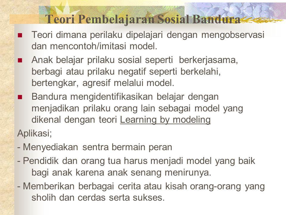 Teori Pembelajaran Sosial Bandura
