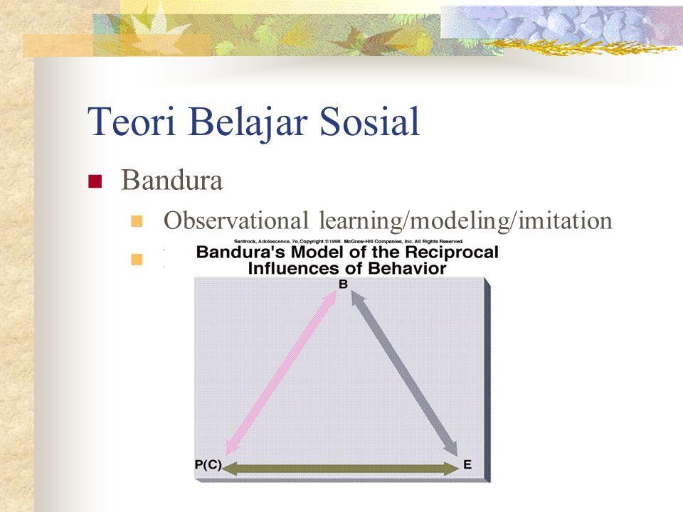 Teori Belajar Sosial Bandura Observational learning/modeling/imitation