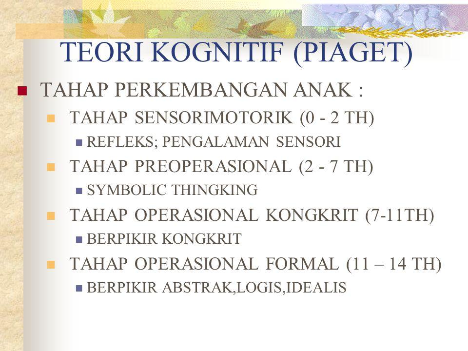 TEORI KOGNITIF (PIAGET)