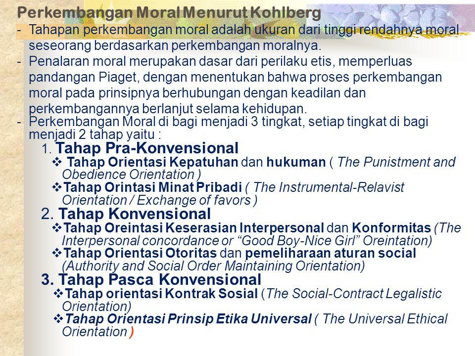 Perkembangan Moral Menurut Kohlberg