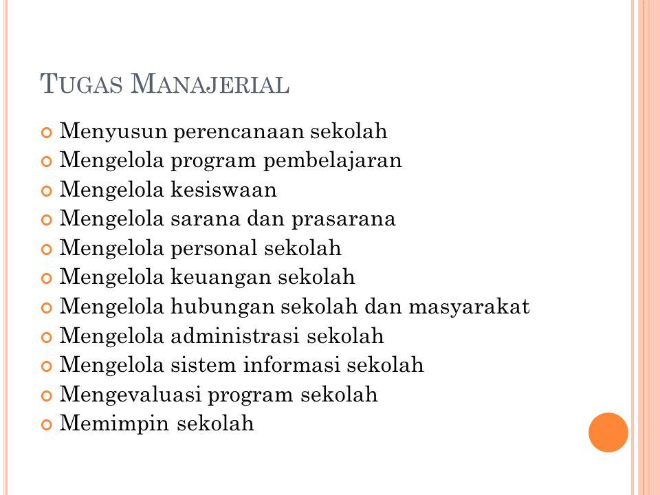 Tugas Manajerial Menyusun perencanaan sekolah