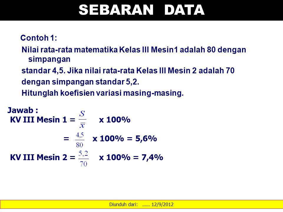 SEBARAN DATA Contoh 1: Nilai rata-rata matematika Kelas III Mesin1 adalah 80 dengan simpangan.