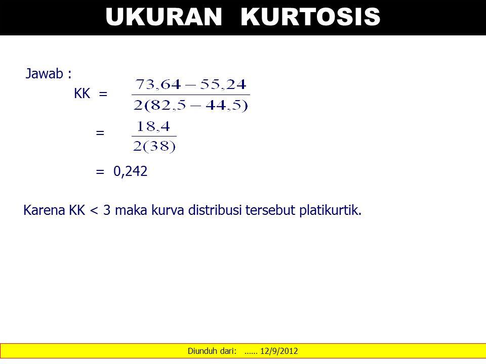 UKURAN KURTOSIS Jawab : KK = = = 0,242