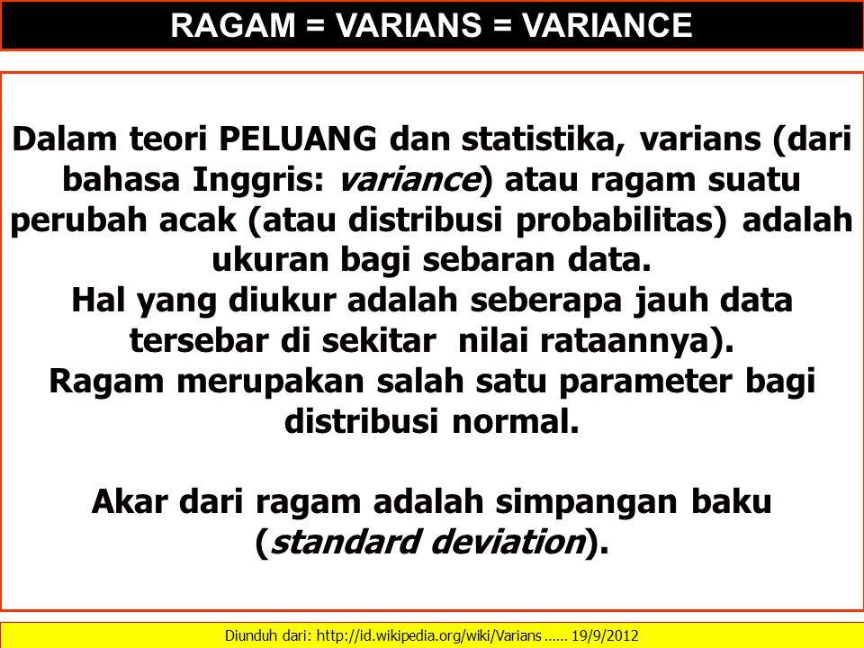 RAGAM = VARIANS = VARIANCE