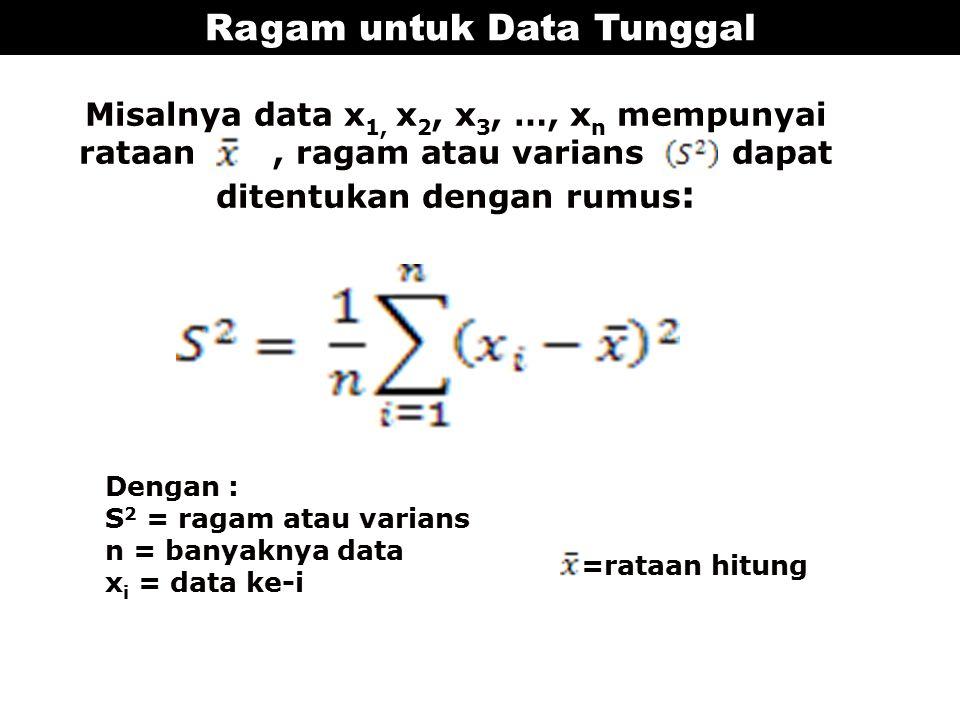 Ragam untuk Data Tunggal
