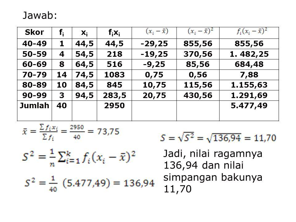 Jadi, nilai ragamnya 136,94 dan nilai simpangan bakunya 11,70