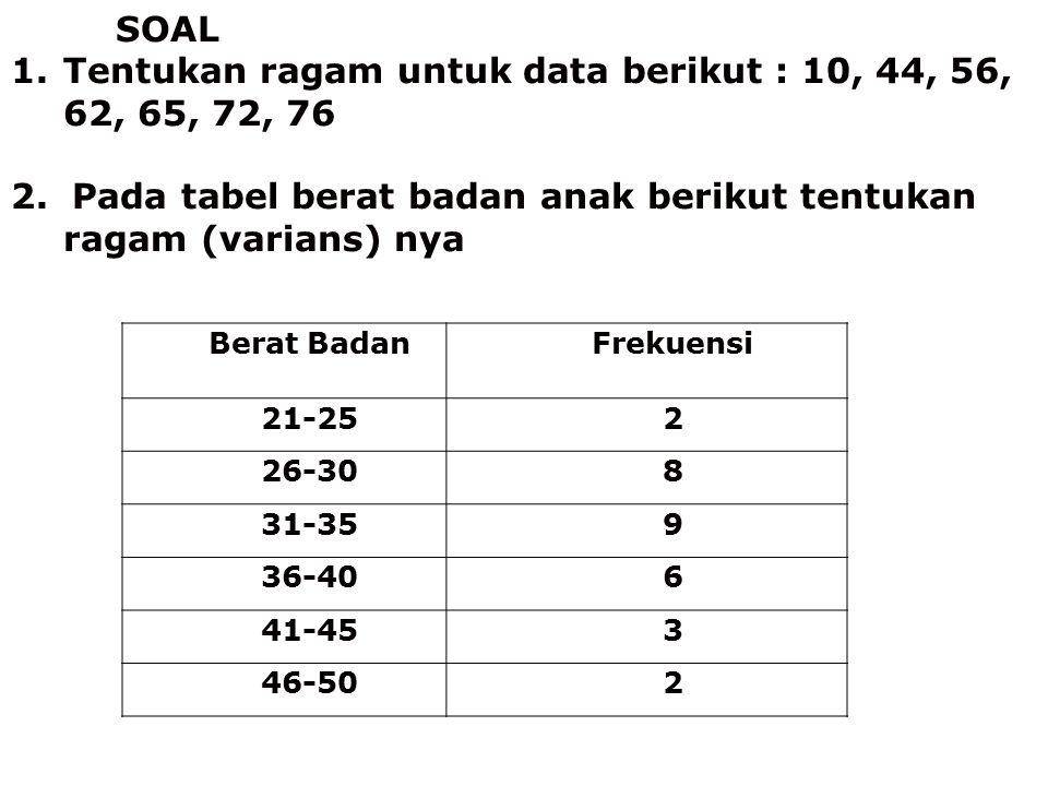 Tentukan ragam untuk data berikut : 10, 44, 56, 62, 65, 72, 76
