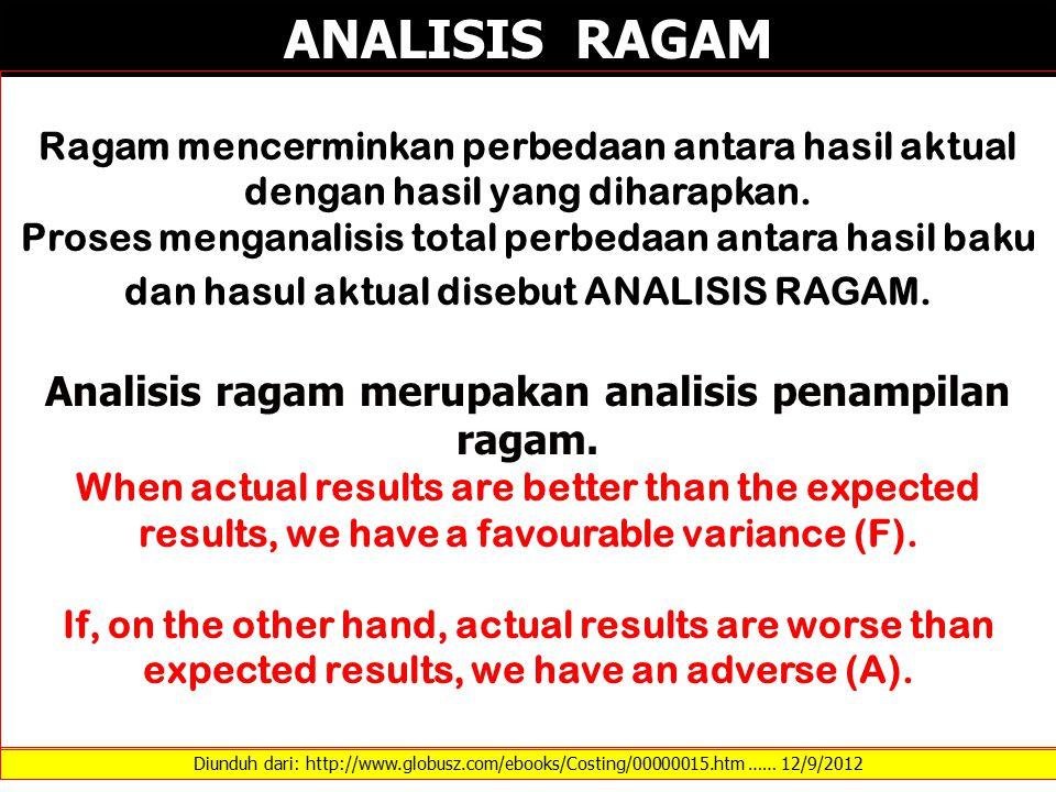 Analisis ragam merupakan analisis penampilan ragam.