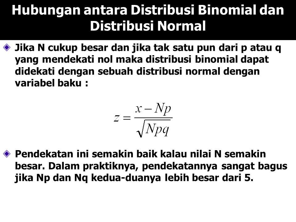 Hubungan antara Distribusi Binomial dan Distribusi Normal
