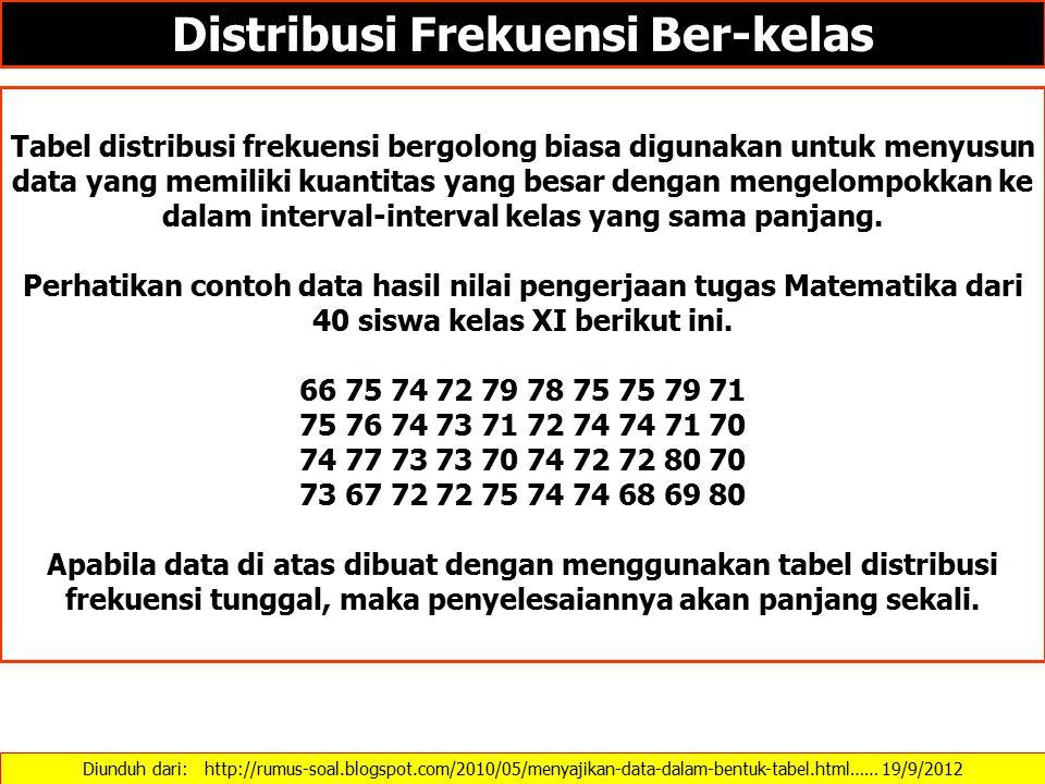 Distribusi Frekuensi Ber-kelas
